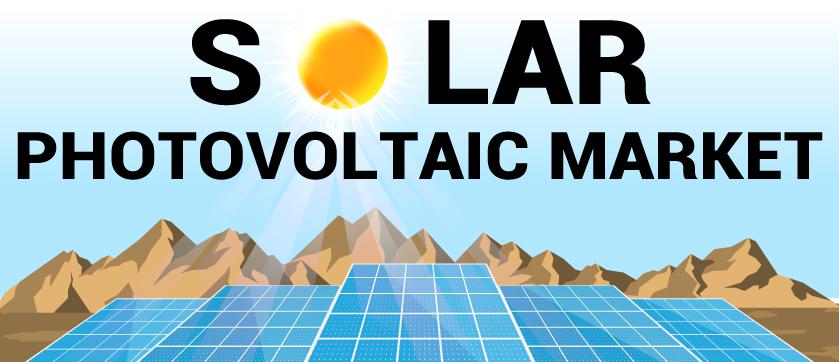 Solar PV Market