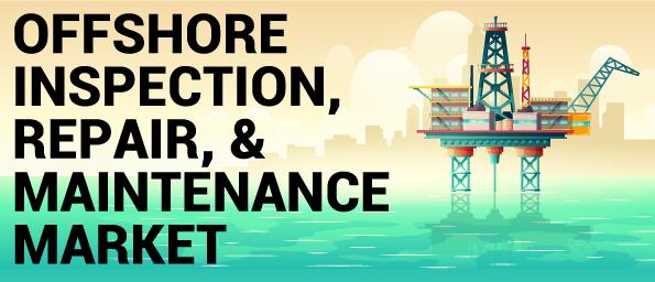 Offshore Inspection, Repair & Maintenance Market