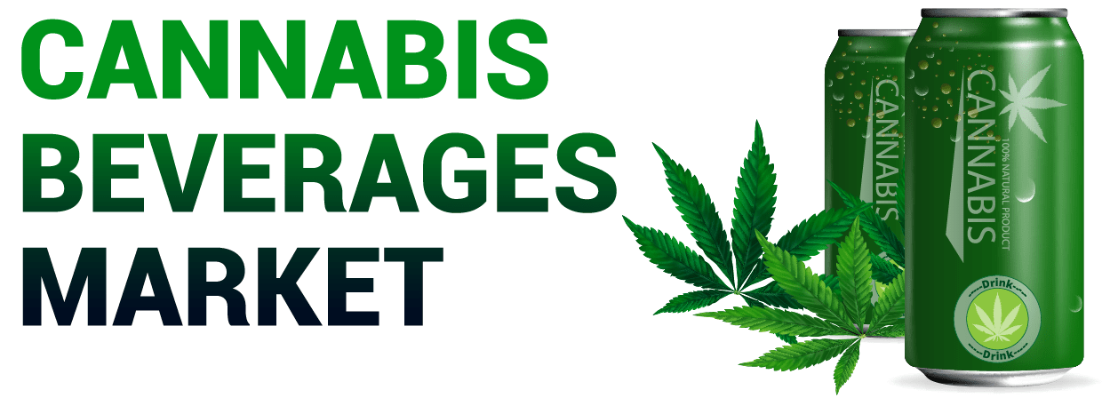 Cannabis Beverages Market