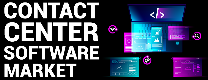 Contact Center Software Market
