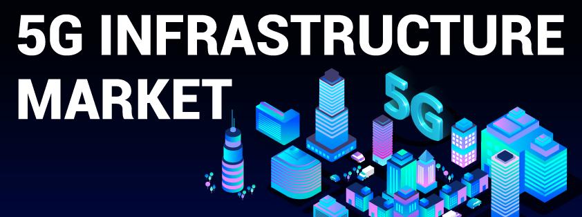 5G Infrastructure Market