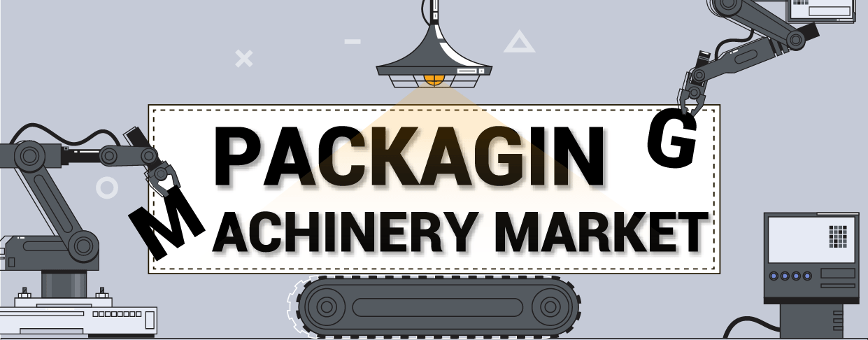 Packaging Machinery Market