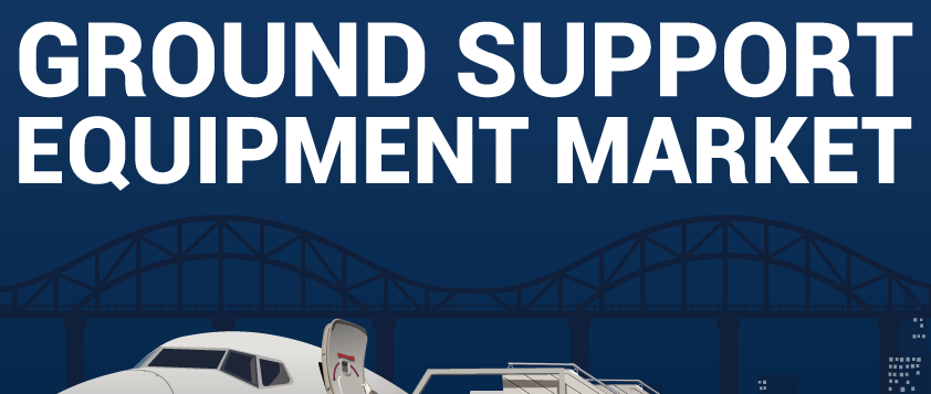 Ground Support Equipment Market