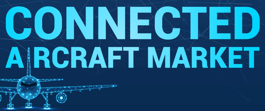 Connected Aircraft Market
