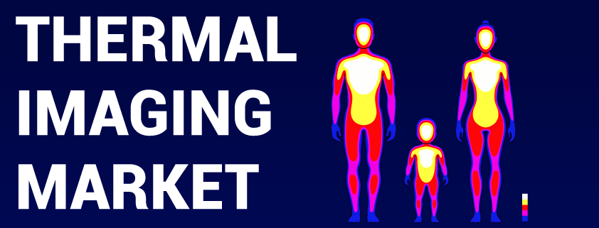 Thermal Imaging Market