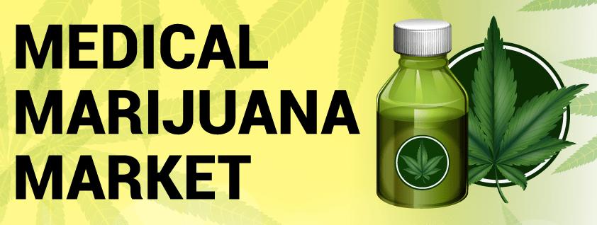 Medical Marijuana Market