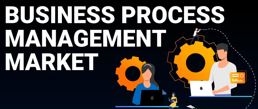 Business Process Management (BPM) Market