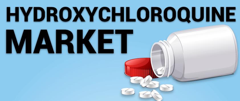 Hydroxychloroquine Market