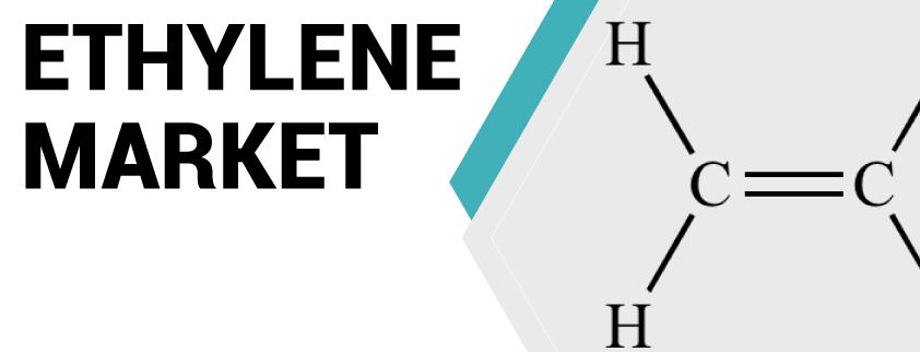 Ethylene Market