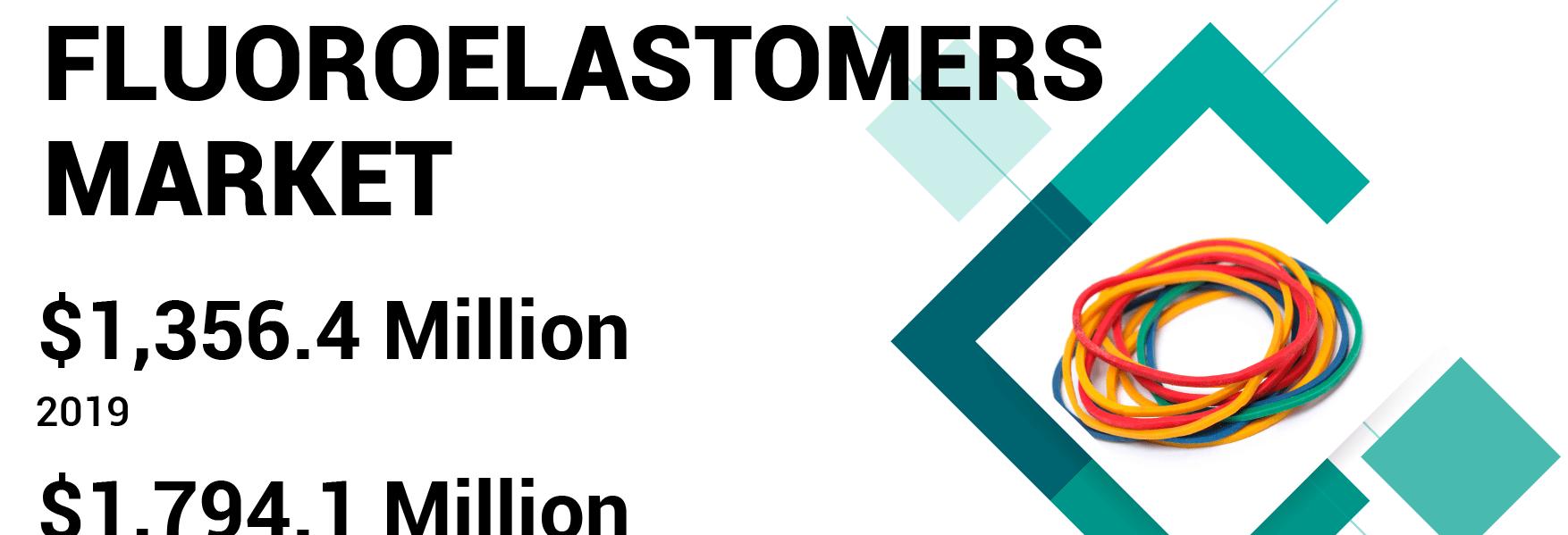 Fluoroelastomer Market